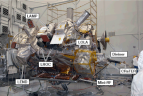 LRO science instruments